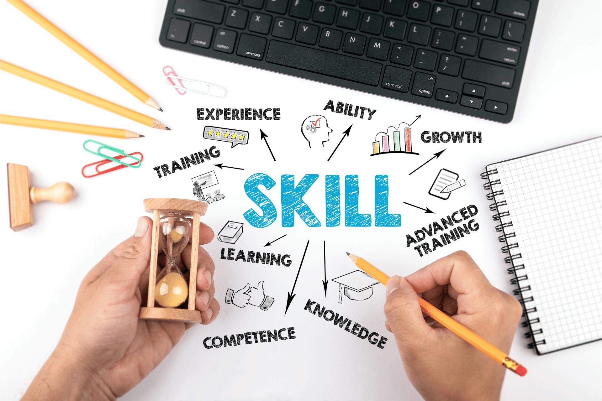 skills professioni del futuro